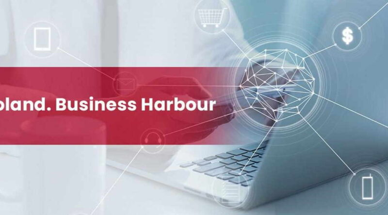 Polska. Business Harbor